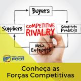 5 Forças de Porter: Entenda as Forças Competitivas