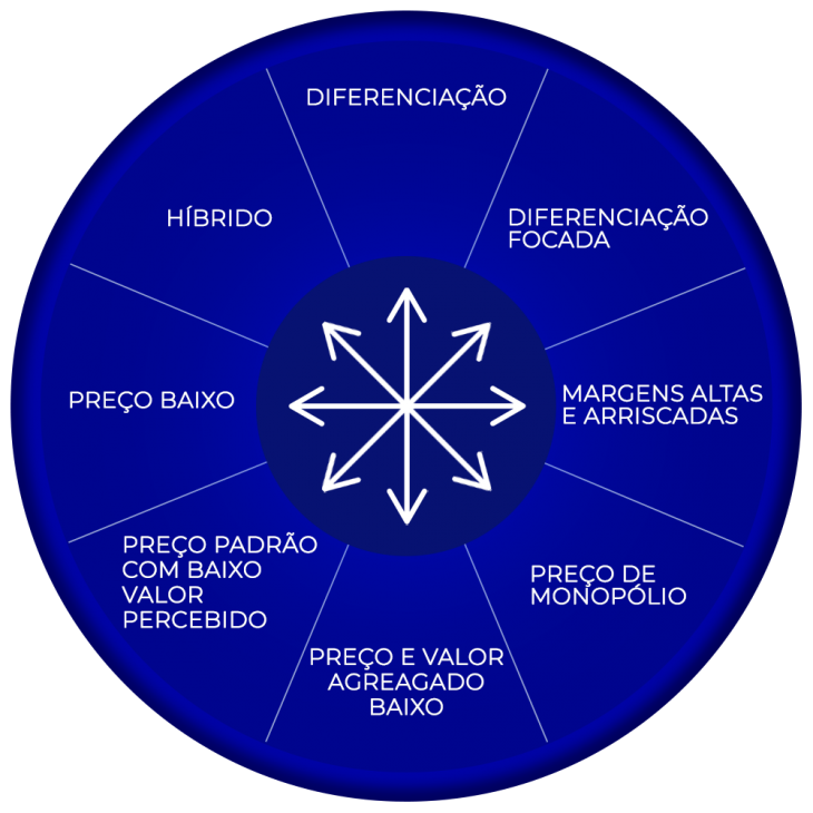 Relógio Estratégico IMG